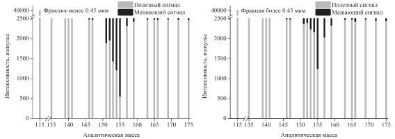 elovskii_graf-2