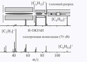 Sulemenkov_Graf