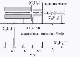 Sulemenkov_Graf2